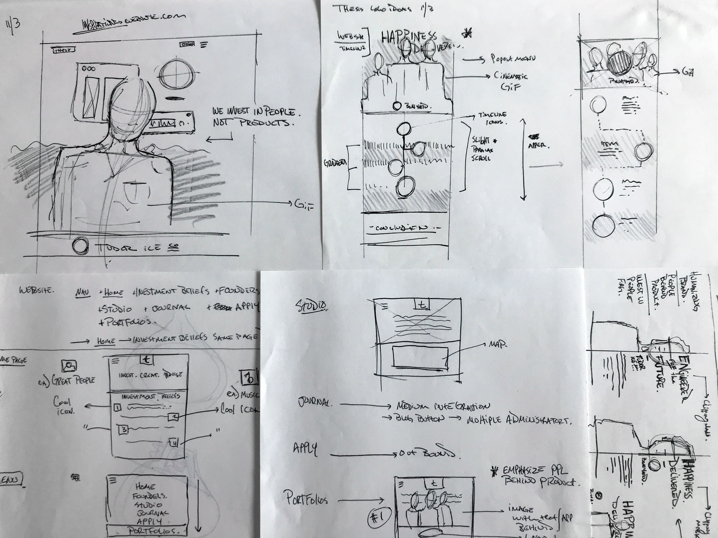 thesis_web